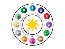 Horoskopvektor Stockbild