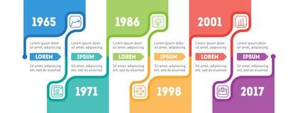 Horyzontalna Infographic linia czasu Czas linia Ogólnospołeczne skłonność Obraz Royalty Free
