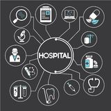 Hospital concept. Circle diagram of hospital concept in black background Royalty Free Stock Image