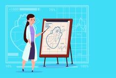 Hospital femenino del trabajador de las clínicas del doctor Cardiologist Over Flip Chart With Heart Medical Imágenes de archivo libres de regalías