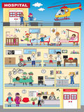 Hospital. Illustration of funny hospital with people Royalty Free Stock Photos