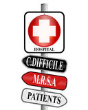 Hospital Infections directions sign. Illustration of a medical cross symbol nailed to a pole above two arrow signs tilted upwards stating known hospital Stock Photos