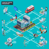 Hospital Isometric Infographics Royalty Free Stock Photo