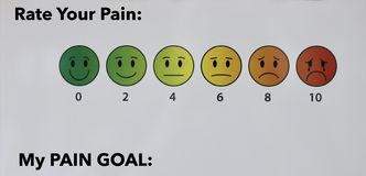 Clinical room pain chart with pain goal