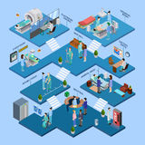 Hospital Structure Isometric Concept Stock Photo