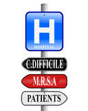 Hospital Superbug Signs. Illustration of a hospital sign nailed to a pole above two arrow signs stating known hospital infections of Clostridium difficile and vector illustration