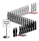 Hospital Waiting List. Representation of people dying whilst on the hospital treatment waiting list due to healthcare budget cuts and lack of investment isolated Royalty Free Stock Photos