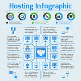 Hosting infographic set Royalty Free Stock Photos