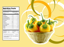 Hot chili pepper nutrition facts Royalty Free Stock Images
