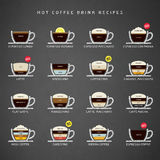 Hot Coffee drinks recipes icons set. Vector and Illustration Stock Photos