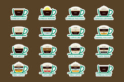 Hot Coffee drinks with recipes icons set. Stock Photography