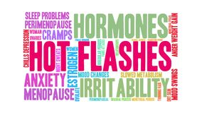 Hot Flashes Animated Word Cloud
