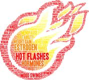 Hot Flashes Word Cloud. Hot Flashes Menopause and Perimenopause word cloud on a white background vector illustration