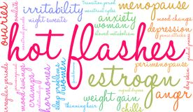 Hot Flashes Word Cloud. On a white background stock illustration