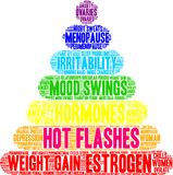 Hot Flashes Word Cloud. On a white background vector illustration