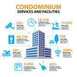 Hotel condominium and home Services and Facilities Icon Royalty Free Stock Photos