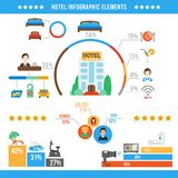 Hotel Infographic. Hotel business infographic set with accommodation symbols and charts vector illustration Royalty Free Stock Image