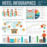 Hotel infographics set Royalty Free Stock Image