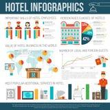 Hotel infographics set Royalty Free Stock Image