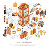 Hotel Infrastructure And Facilities Isometric Infographics Stock Images