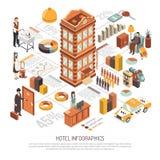 Hotel-Infrastruktur und Anlagen isometrisches Infographics stock abbildung