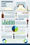Hotel Staff Infographics Stock Image