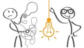 Houd het Eenvoudig Concept vector illustratie