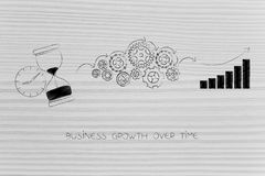 Hourglass and clock icon and gearwheel processing into creating. Business success mechanisms conceptual illustration: hourglass and clock icon and gearwheel Stock Photos