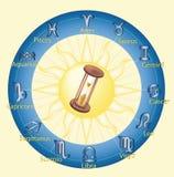 Hourglass godzina Fotografia Stock