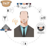 24 hours support call center operator, service icons, business concept. Illustration Royalty Free Stock Photos