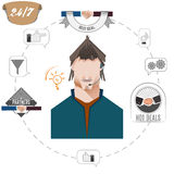 24 hours support call center operator, service icons, business concept. Illustration Royalty Free Stock Photography