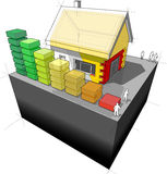 House with additional wall and roof insulation and. Diagram of a detached house with additional wall and roof isulation and energy rating diagram  (another house Royalty Free Stock Photography