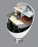 House appliances and furniture in a LED light bulb. Ecology life concept Royalty Free Stock Image