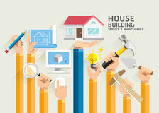 House Building Service and Maintenance. Stock Photography