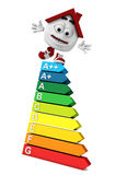 House cartoon figure with rating labels Stock Photos