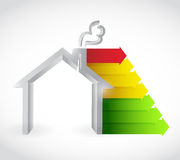 House and color graph. green, yellow and red. Stock Images