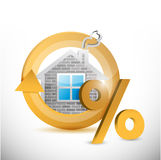 House cycle symbol and percentage sign. Stock Images