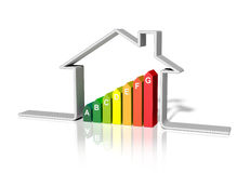 House energetic Stock Images