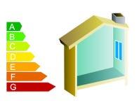 House energy budget Royalty Free Stock Image