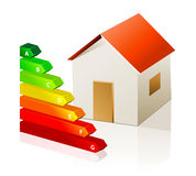 House and energy classification Royalty Free Stock Photography