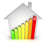 House energy efficiency Royalty Free Stock Images