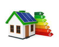 House with Energy Efficiency Level Royalty Free Stock Images