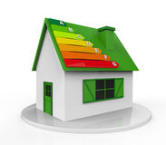 House with Energy Efficiency Levels Royalty Free Stock Photography