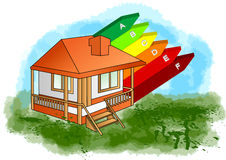 House with energy efficiency rating Stock Images