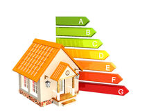 House and energy efficiency rating Stock Photo