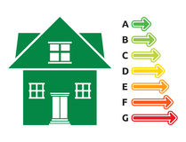 House energy efficiency rating Royalty Free Stock Photo