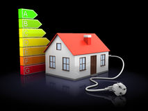 House energy levels Stock Images