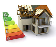 House with energy ratings Stock Images