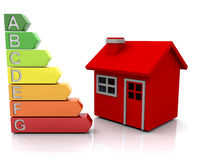 House with energy ratings. 3D render of a red house and energy rating graph depicting poor energy efficiency Royalty Free Stock Image
