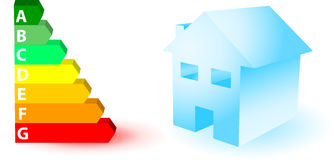 House with energy ratings Royalty Free Stock Photos